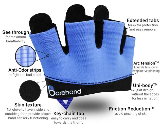 Crossfit gloves anatomy